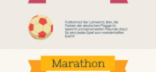 Infografik - Gute Gründe sich zu verkleiden